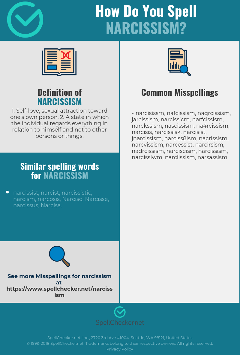 Correct spelling for narcissism [Infographic] | Spellchecker net