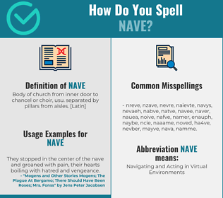 Correct spelling for nave