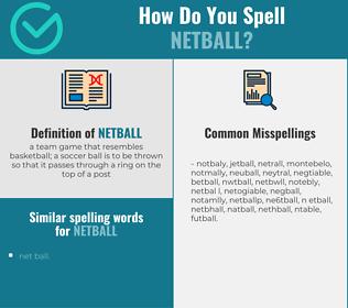 Correct spelling for netball