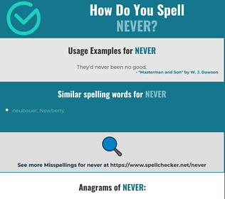 Correct spelling for never