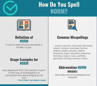 Correct spelling for norm