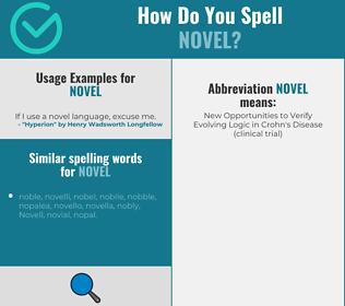 Correct spelling for novel