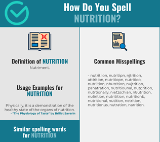 Correct spelling for nutrition