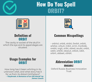 Correct spelling for orbit