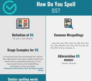 Correct spelling for os