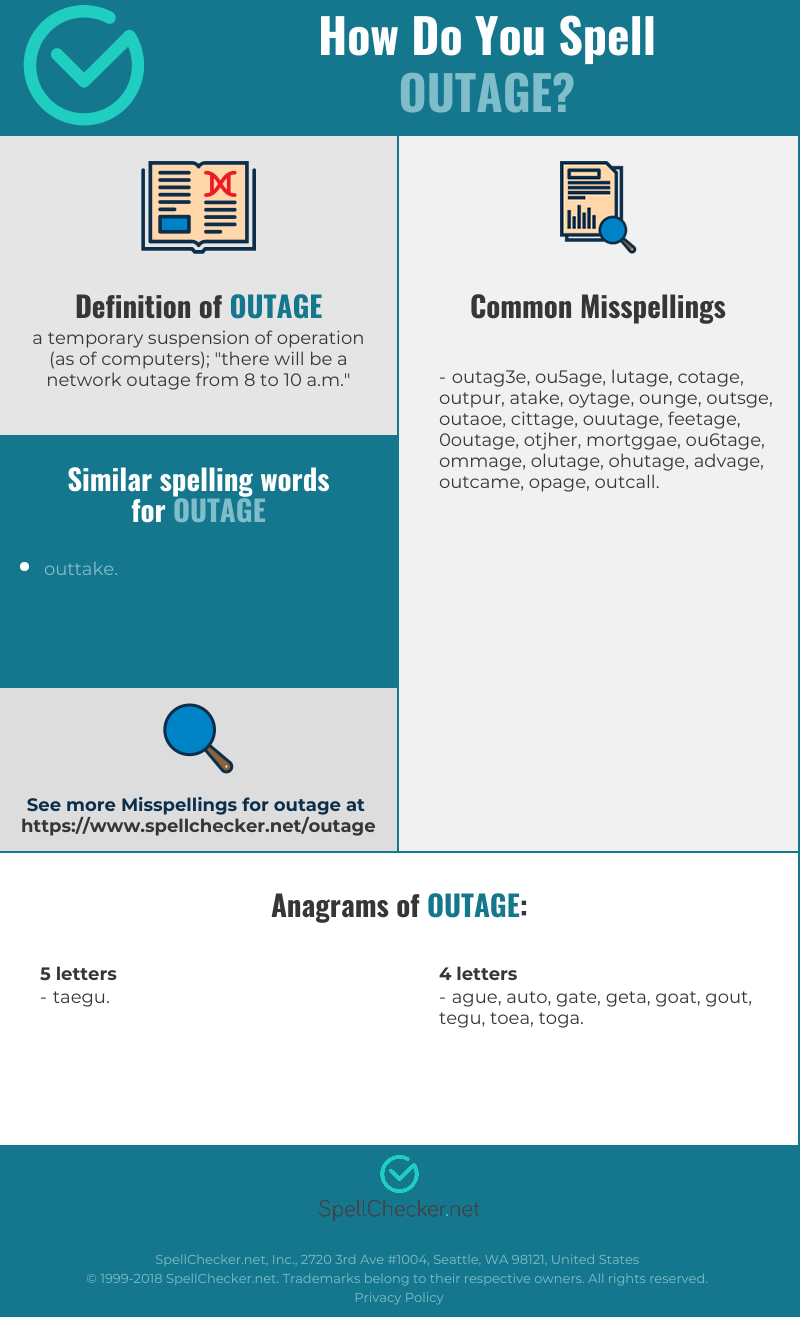 Correct spelling for outage [Infographic] | Spellchecker net