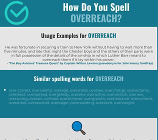 Correct spelling for overreach