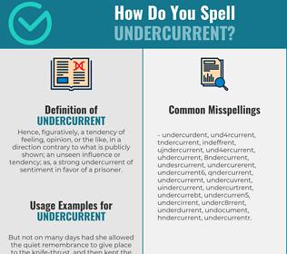 Correct spelling for undercurrent