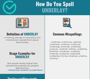 Correct spelling for underlay