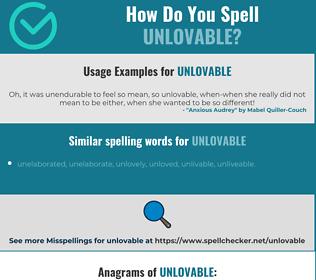 Correct spelling for unlovable