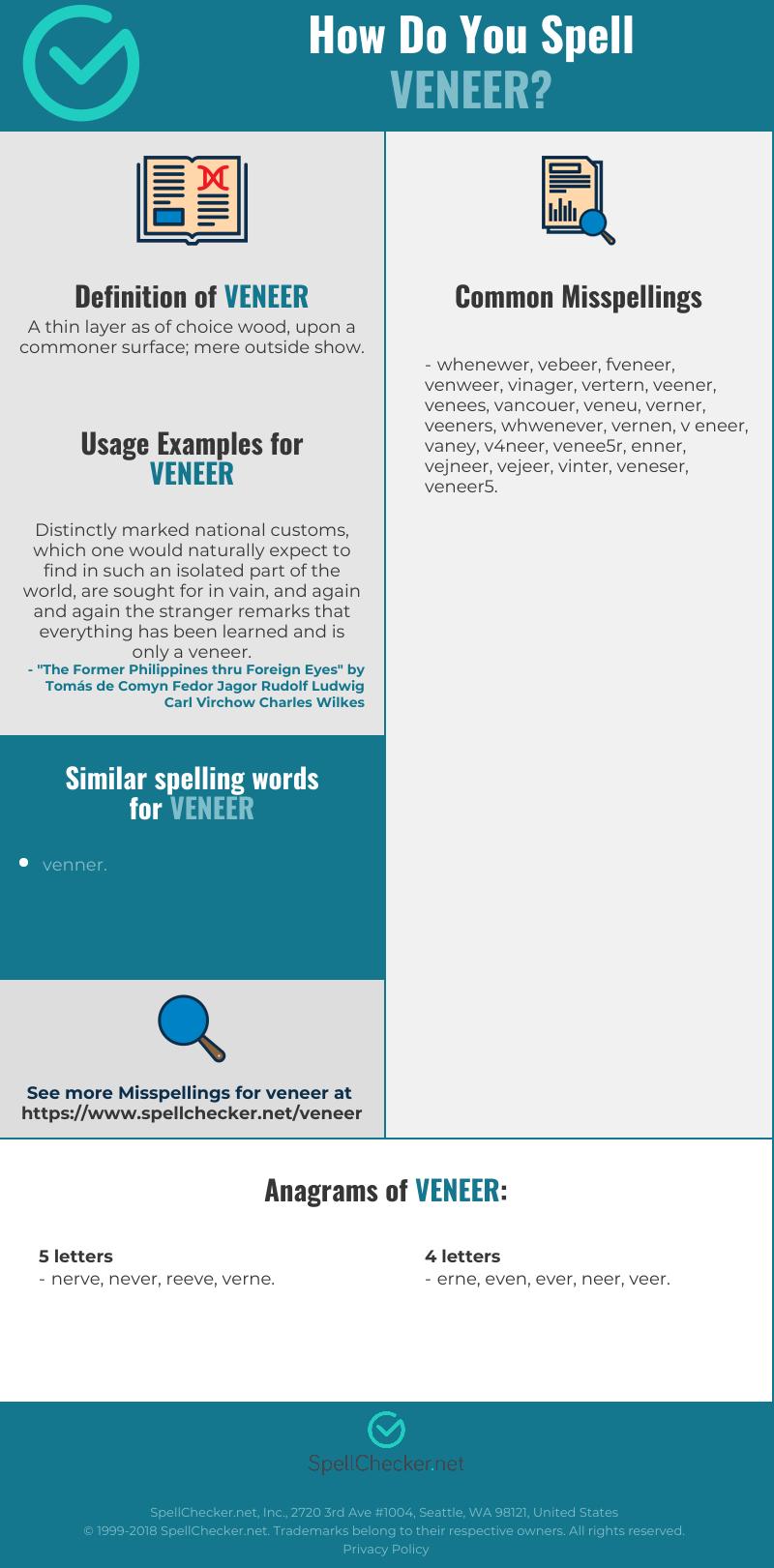 Correct Spelling For Veneer Infographic Spellchecker Net