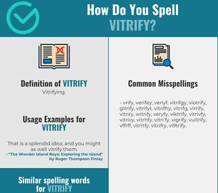 Correct spelling for vitrify