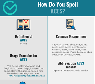 Correct spelling for Aces