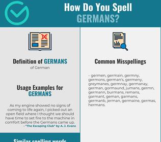 Correct spelling for Germans