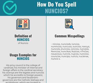 Correct spelling for Nuncios