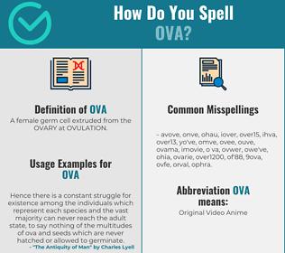 Correct spelling for Ova