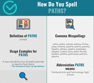 Correct spelling for Paths
