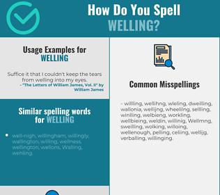 Correct spelling for Welling