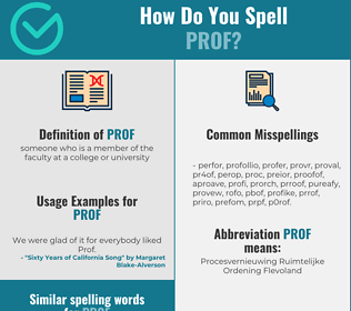 Correct spelling for prof