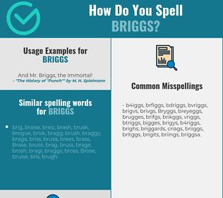 Correct spelling for Briggs