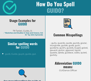 Correct spelling for Guido