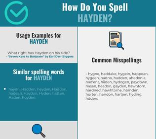 Correct spelling for Hayden