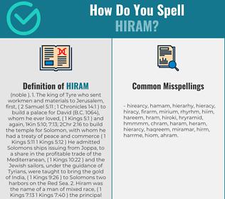 Correct spelling for Hiram
