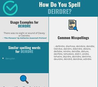 Correct spelling for Deirdre
