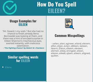 Correct spelling for Eileen