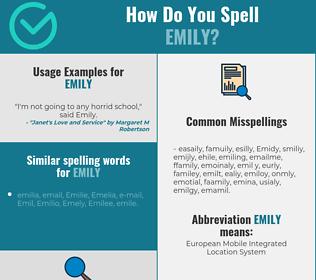 Correct spelling for Emily