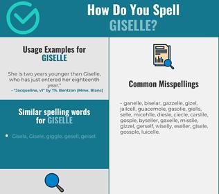Correct spelling for Giselle