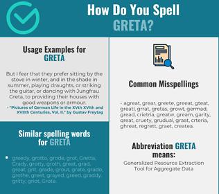 Correct spelling for Greta