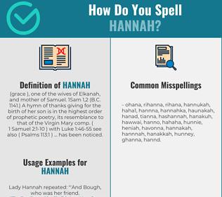 Correct spelling for Hannah