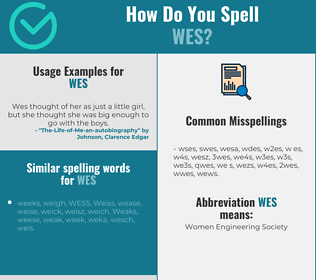 Correct spelling for Wes