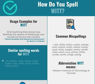 Correct spelling for Witt