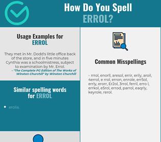 Correct spelling for Errol