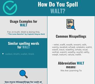 Correct spelling for Walt