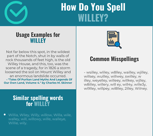 Correct spelling for Willey