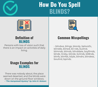 Correct spelling for Blinds