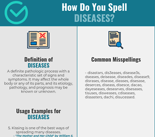 Correct spelling for Diseases