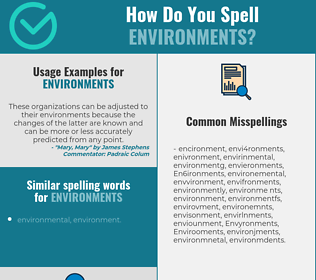 Correct spelling for Environments