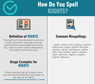 Correct spelling for Rights