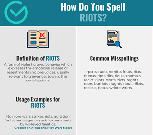 Correct spelling for Riots