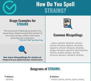 Correct spelling for Strains