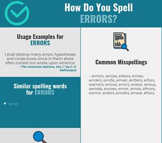 Correct spelling for errors