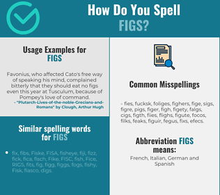 Correct spelling for figs