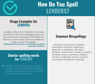 Correct spelling for lenders