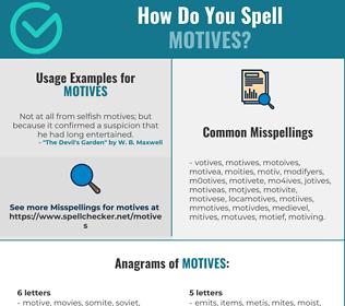 Correct spelling for motives
