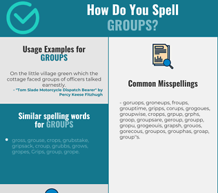 Correct spelling for groups