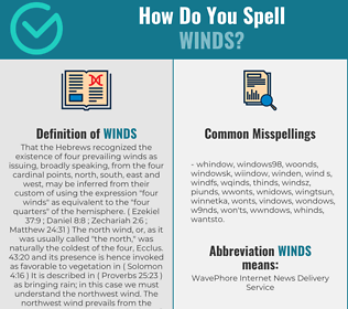 Correct spelling for winds
